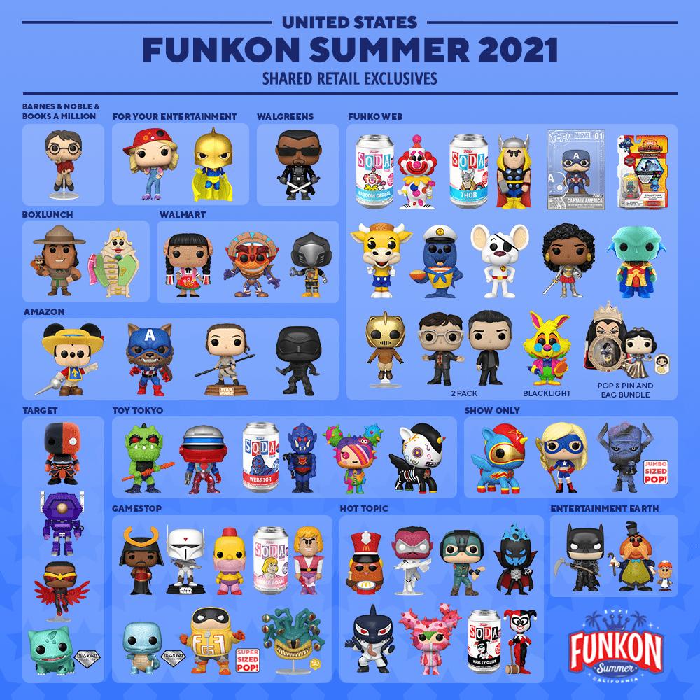 FunKon